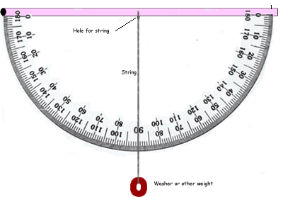 Clinometer Protractor | www.pixshark.com - Images ...